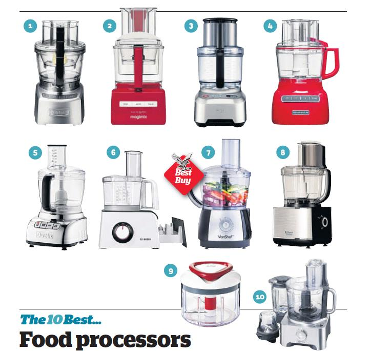 Kenwood food processors6
