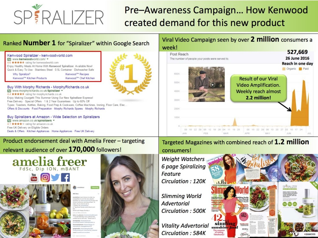 Spiralizer Pre-Awareness Campaign Presentation Slide